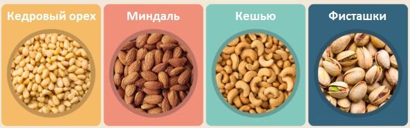 Кето-орехи, которые можно употреблять в умеренных количествах