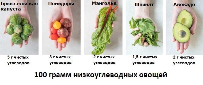 Овощи на кето