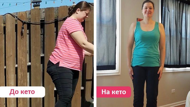 Отзывы и результаты похудевших на кето