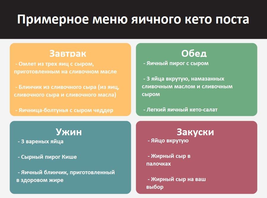 Примерное меню яичного кето поста